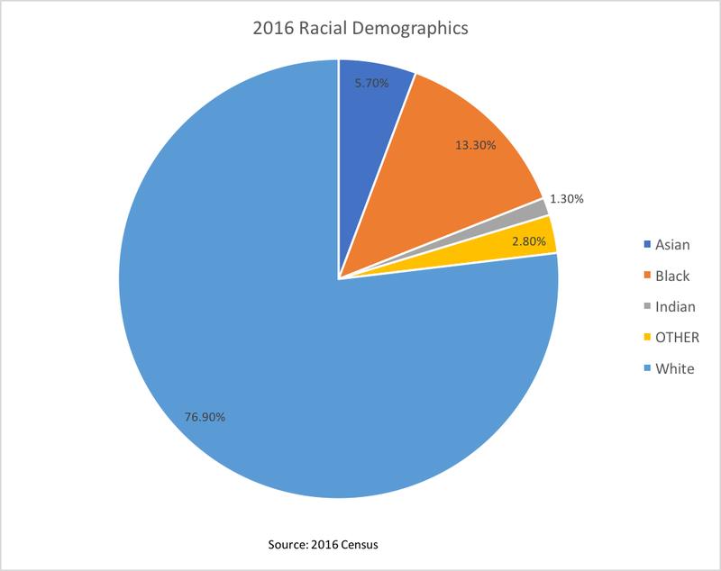 kaeli_graph2